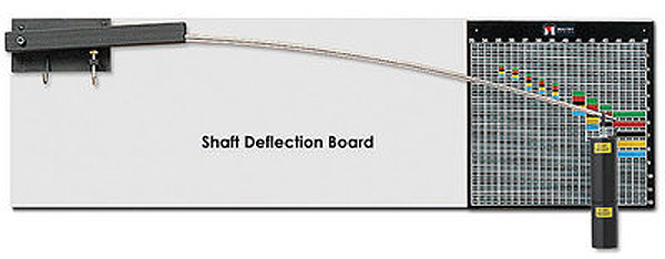 shaft deflection board