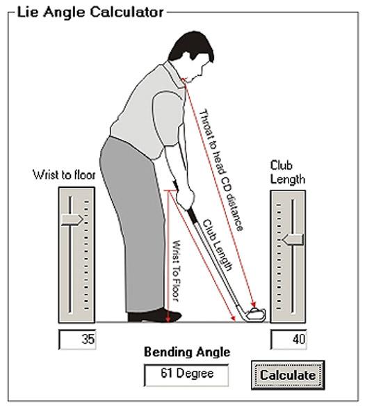 Loft & Lie Adjustment - Golf Club Building, Fitting, and ...